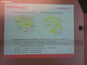 Podział Mazowsza (2)