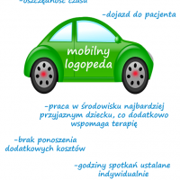 Mobilna logopedia- Płock i okolice